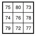 Magische Quadrate I