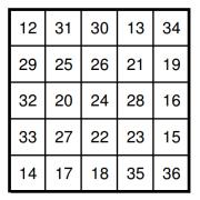 Magische Quadrate IV