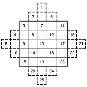 Magische Quadrate VI