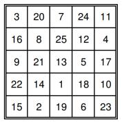 Magische Quadrate VII